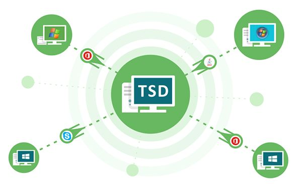 Total Software Deployment makes remote deployment easy regardless of the size of your network. Automatic network scanning, concurrent deployment and support for...