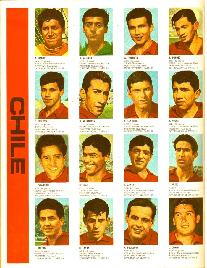 Chile - World Cup 1966