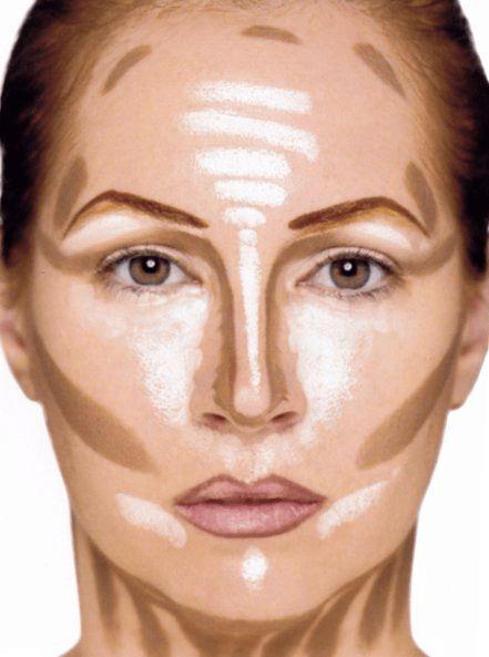 Maquillar rostro redondo