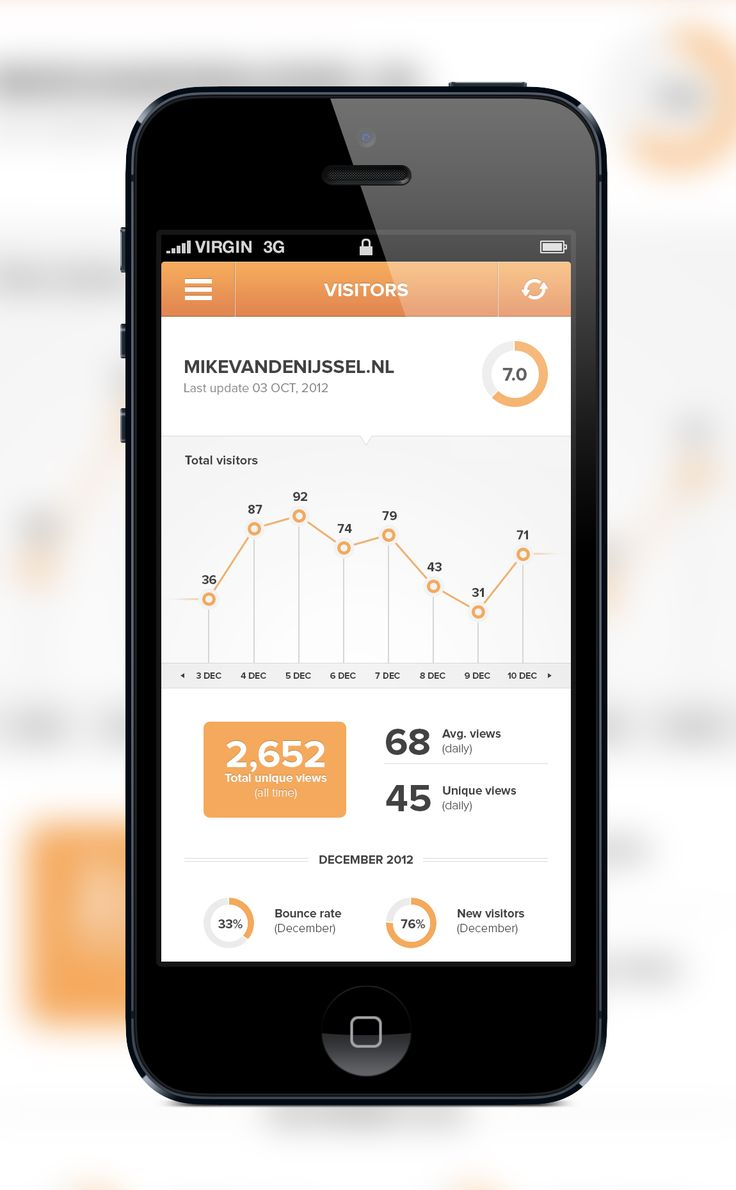 Analytics iOS App | Mobile UI Design #infographics