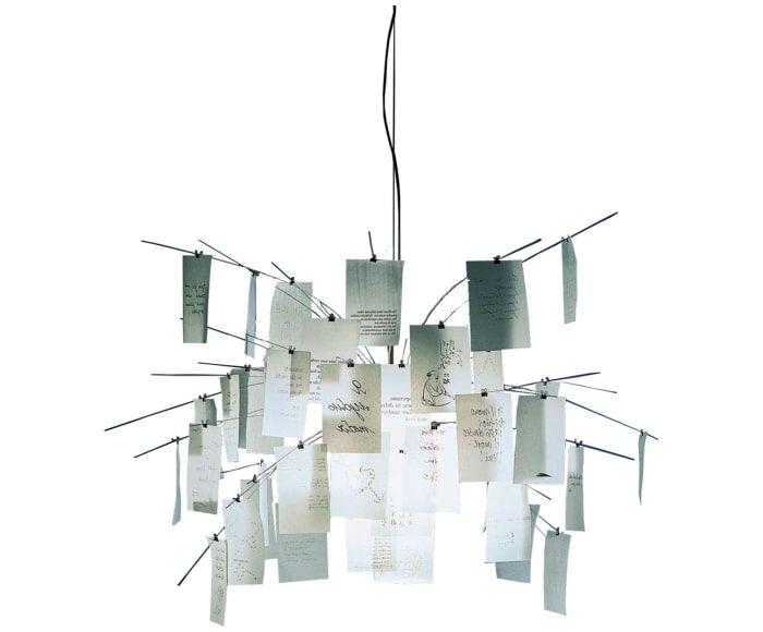1000 ideas about zettel on pinterest hausarbeitslisten. Black Bedroom Furniture Sets. Home Design Ideas