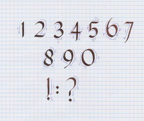 kalligrafie cijfers - Google zoeken
