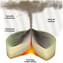 Éruption volcanique — Wikipédia