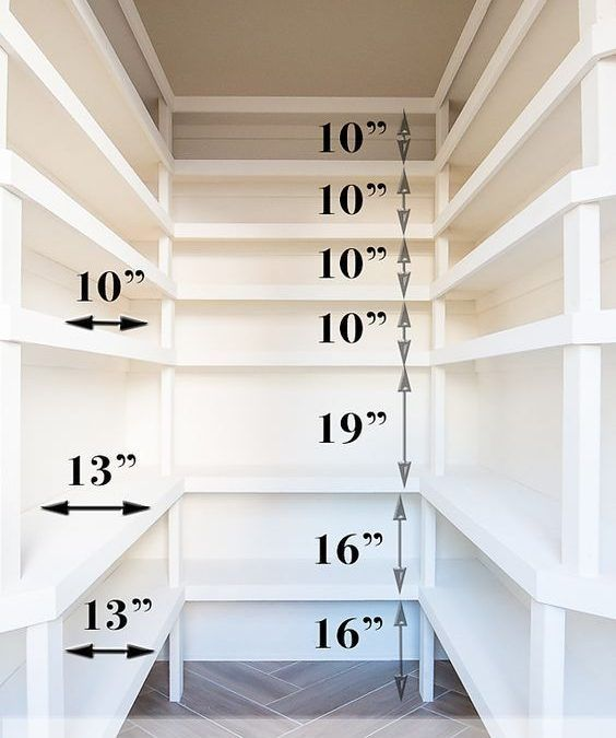 Effective Pantry Shelving Designs For Well Organized: 71 Best Organize :: Shelves Images On Pinterest