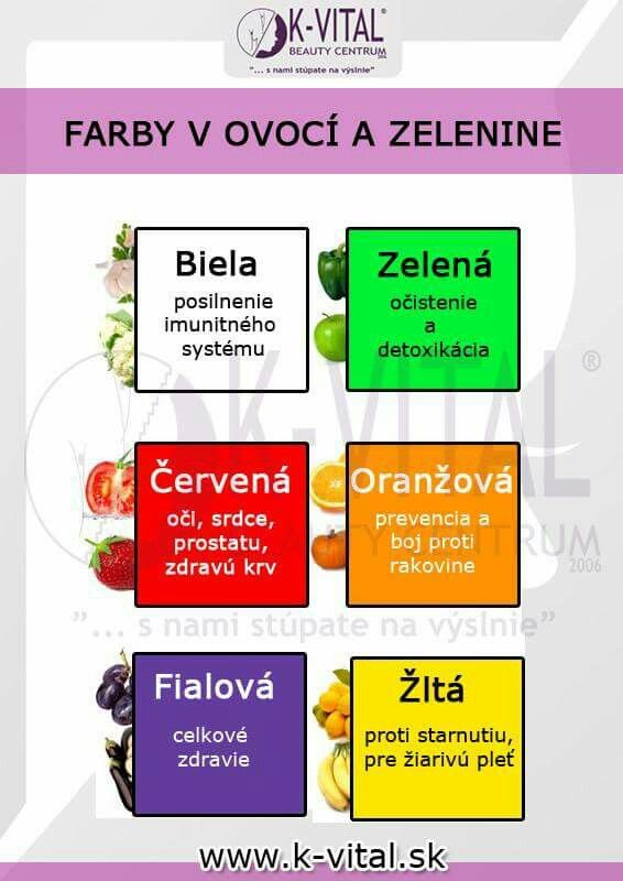 barvy ovoce a zeleniny a jejich účinky na naše zdraví