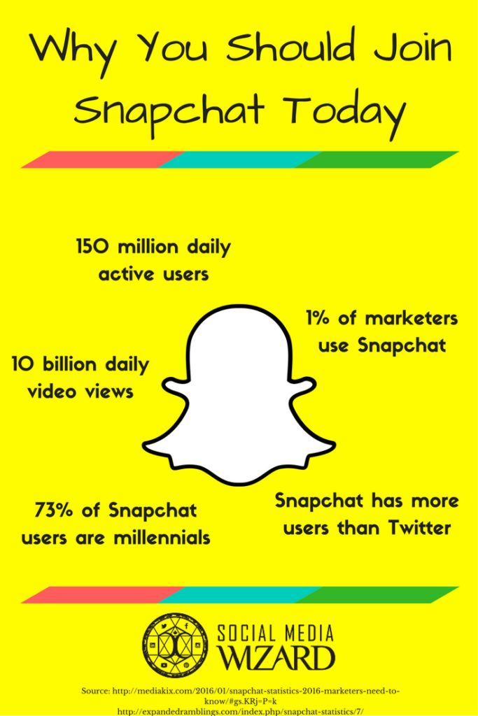 Why you should join snapchat today