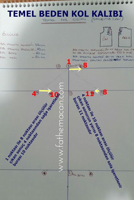 TEMEL BEDEN KOL KALIBI RESİMLİ ANLATIM – Fathemacan Kişisel Blog
