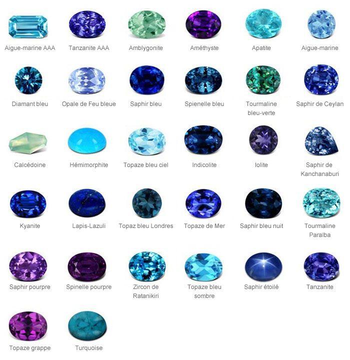 Pierres par couleurs Pierres bleues et violettes
