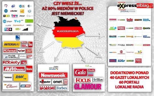 Niemieckie media