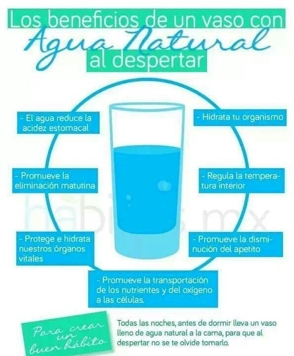 17 best images about importancia de tomar agua on for Toma de agua