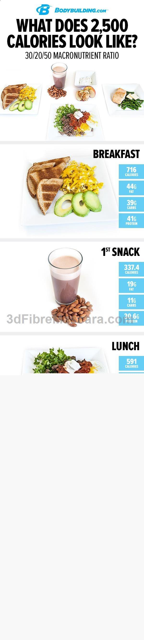 What Does 2,500 Calories Look Like? #diet #dieting #lowcalories #dietplan #excercise #diabetic #diabetes #slimming #weightloss #loseweight #loseweightfast