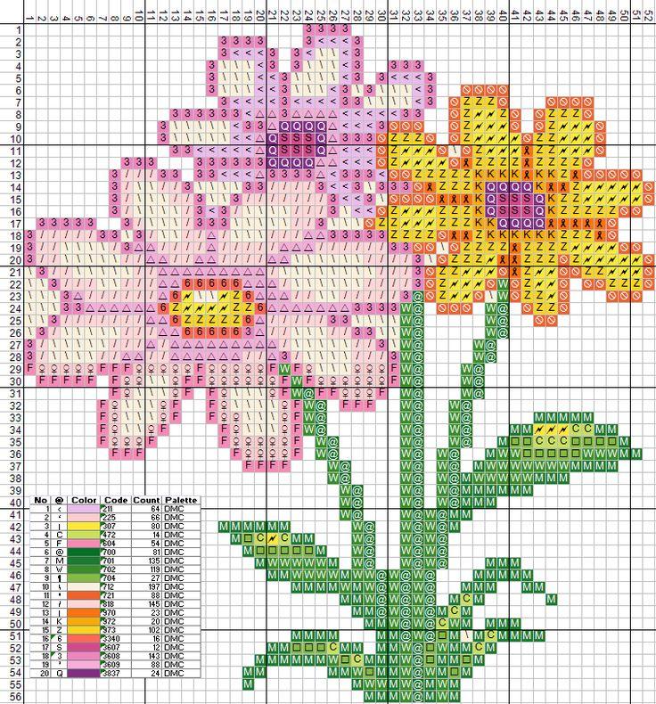 Flowers Cross Stitch Pattern - Flores punto de cruz