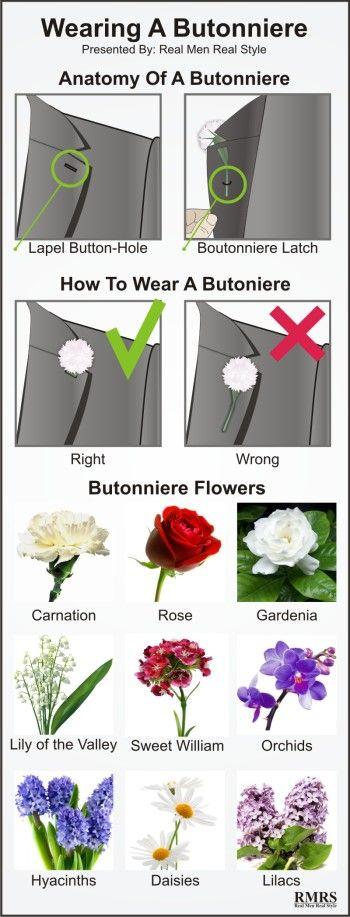 Come posizionare correttamente un fiore nella boutonnière. #galateo #etiquette #matrimonio