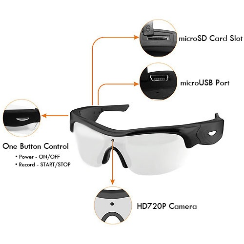 Our High Performance HD720P Video Sunglasses. $169 with FREE EXPEDITED SHIPPING!
