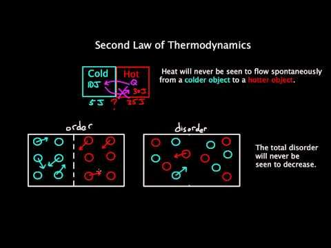 The Second and Third Laws of Thermodynamics and What They Mean