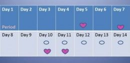 Tips on finding conception dates and ovulation dates: Track your period and dates of ovulation on a chart for a few months when trying to conceive (TTC).