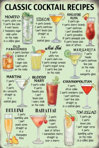 Classic Cocktail Recipes Plaque en métal sur AllPosters.fr