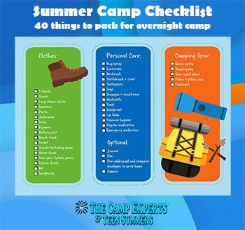 Overnight Summer Camp Essentials – What to pack – The Overnight Camp Experts Blog