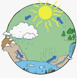 Zasoby geografia i przyroda.....
