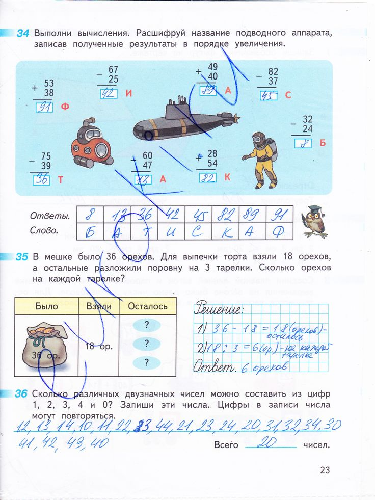 Таблицы по всеобщей истории 10 класс алексашкина