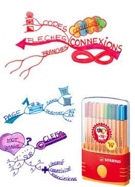 La carte heuristique : technique d'enseignement à part entière #mindmapping #cartementale #couleurs #education #enseignement