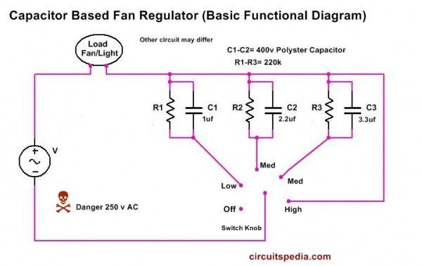 Ceiling Fan Regulator Circuit Diagram Circuit Diagram Ceiling Fan Circuit