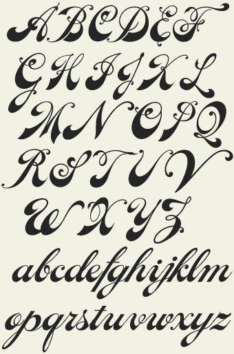 Best 25 Calligraphy Alphabet Ideas On Pinterest