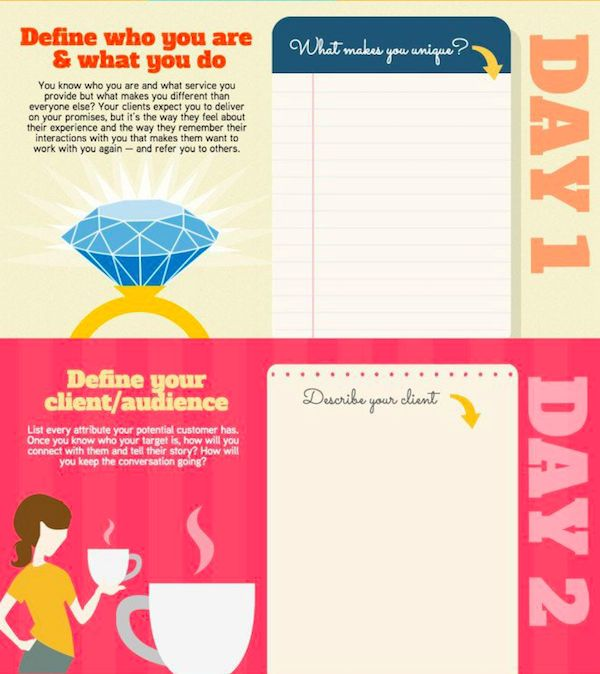 Five simple ways to build a brand in five days http://ow.ly/NR3ry
