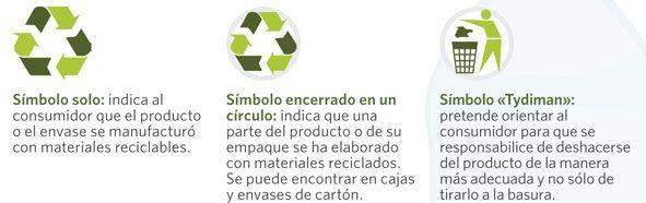 El símbolo del reciclaje http://algarabia.com/algarabia/el-simbolo-del-reciclaje/