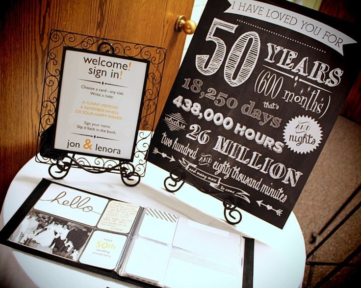 16 Year Wedding Anniversary Gift For Her: 25+ Best Ideas About 50th Anniversary Decorations On