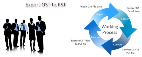 OST recovery software that fix all OST database errors and issue to repair damage OST file and move OST file to PST.  Read More:-http://www.osttopst.easyosttopst.com/
