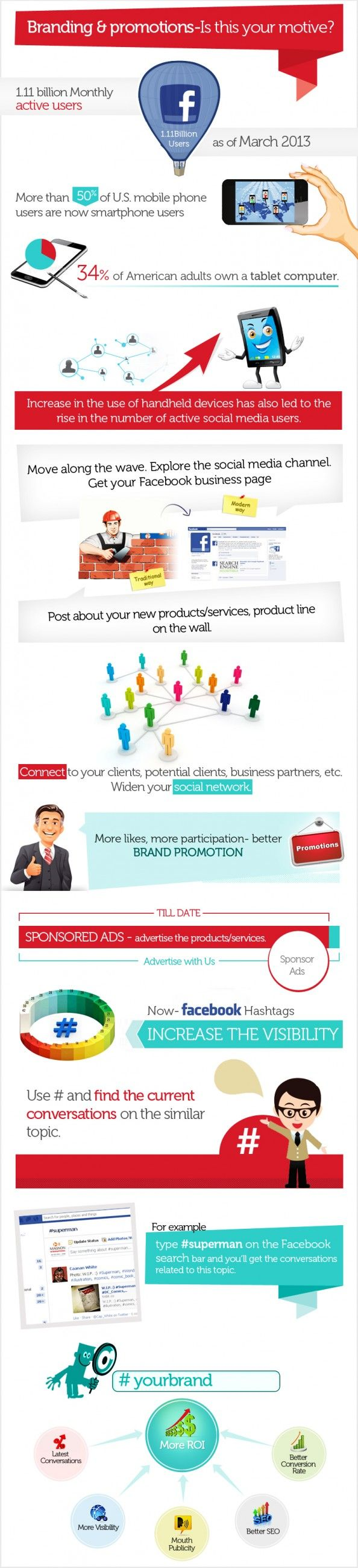 How Facebook Hashtags can be beneficial to your business? Infographic  Visit our website for comprehensive digital marketing management.  findyouridealcustomers.com.au