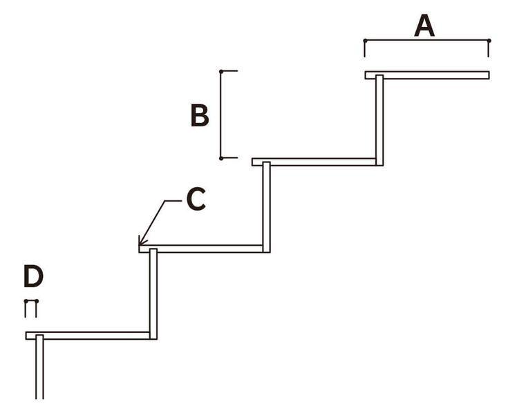 意外と知らない 階段 の名前やかたち 用語解説 家づくりの基本