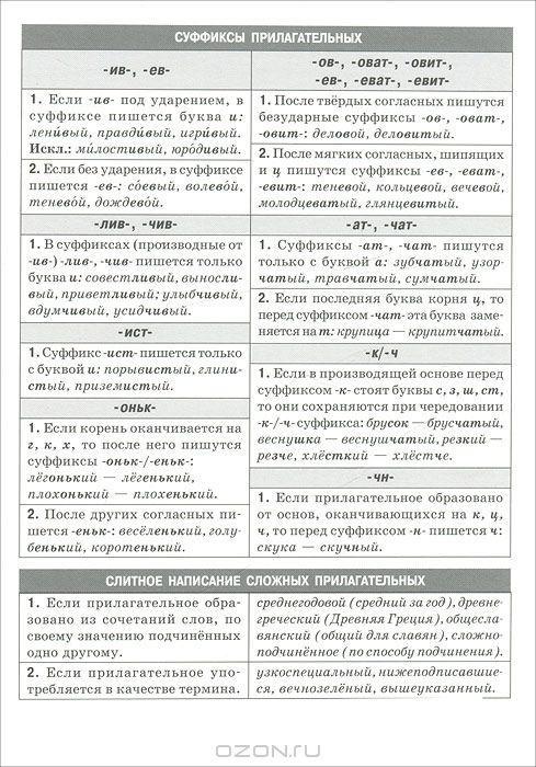 суффиксы прилагательных