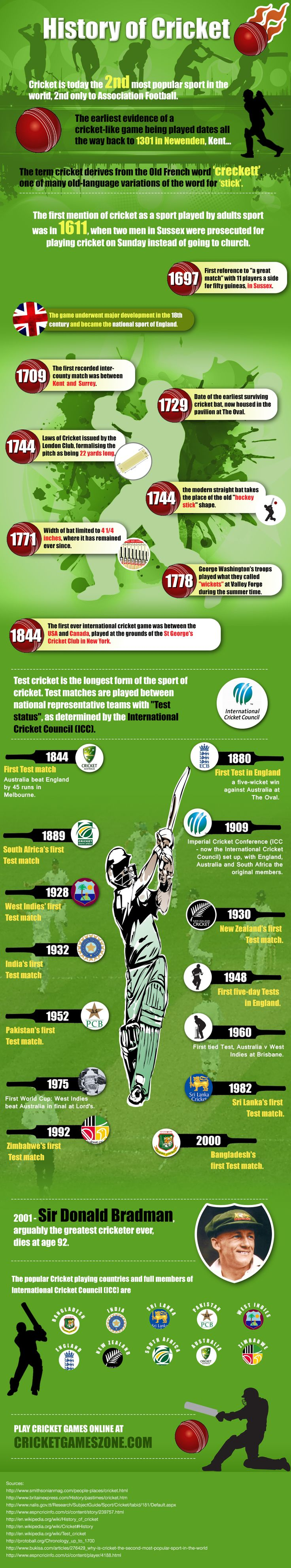 http://cricketgameszone.com/blog/history-of-cricket/  (Infographic) History of Cricket