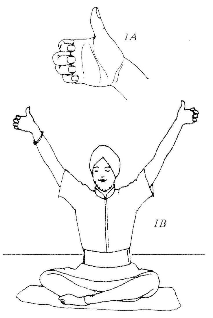 Kundalini Yoga for Elevation...EGO ERADICATOR!!!!!!! Insert Breath of Fire and go!