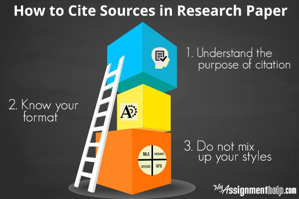 Research paper writing help is now made easy by our useful guide to citation. A range of other research paper writing services can also be received at very low prices. http://bit.ly/1R0FT0h