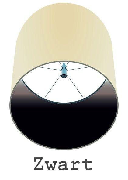 Folie voor lampenkap voering - zelfklevend gekleurd vinyl zwart gloss