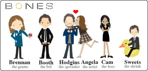 This is the cutest thing! But now they need Booth & Brennan getting cozy too!