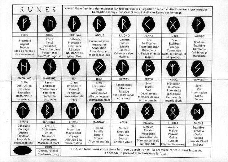 Les runes                                                                                                                                                     Plus