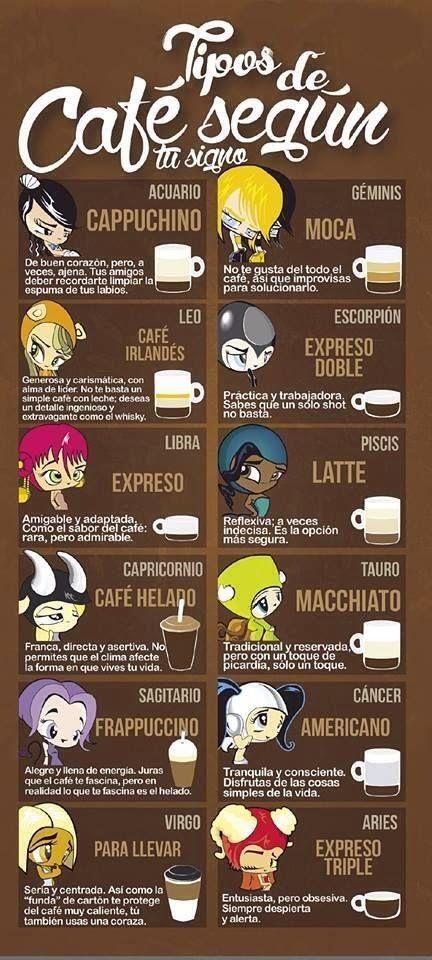 El mundo de los Horoscopos: Tipos de café según tu signo