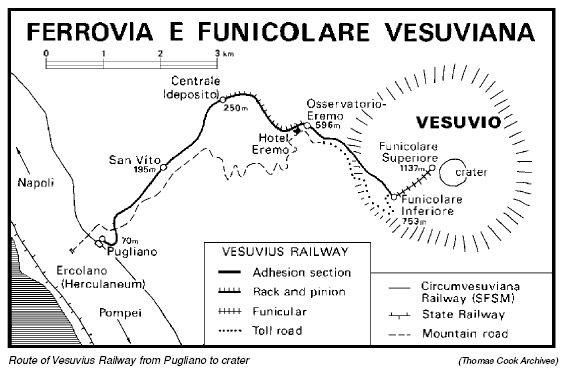 Funicolare Vesuviana