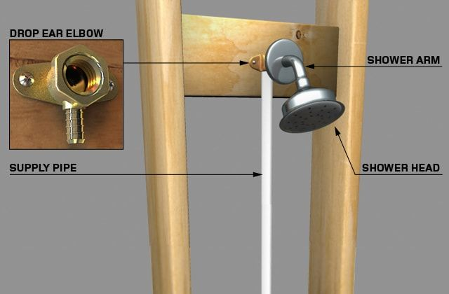 Install A 1 Handle Tub And Shower Faucet Rona Tub And Shower Faucets Shower Faucet Faucet