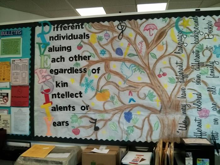 Gorgeous Diversity Bulletin Board for Back-To-School!