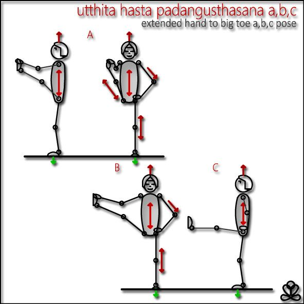 26 best Yoga Stick Figures images on Pinterest | Stick ...