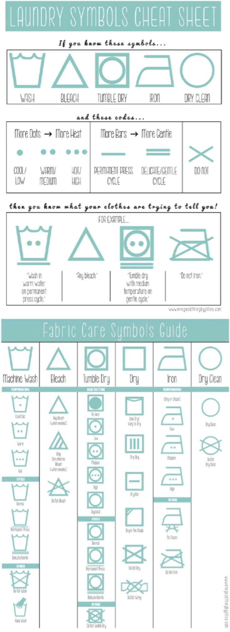 'Laundry Symbols Made Simple...!' (via One Good Thing by Jillee)