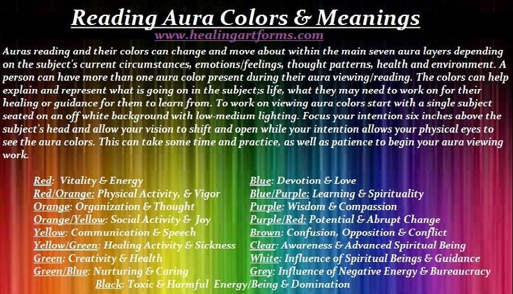 Reading Aura Colors Meanings