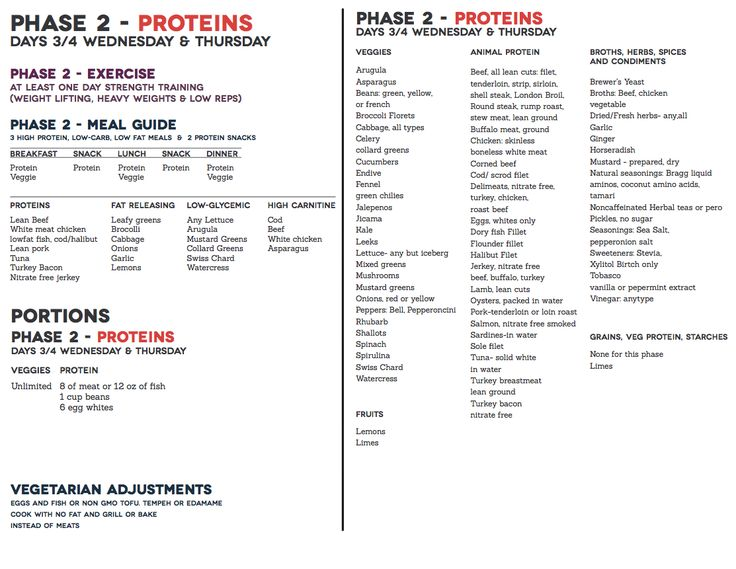 Condensed full info sheet-phase 2~CHECK BOOK FOR YOUR CORRECT PORTION SIZE!~REGULAR IS ONLY 4oz meat, 6 oz fish, 1/2 Cup cooked legumes~