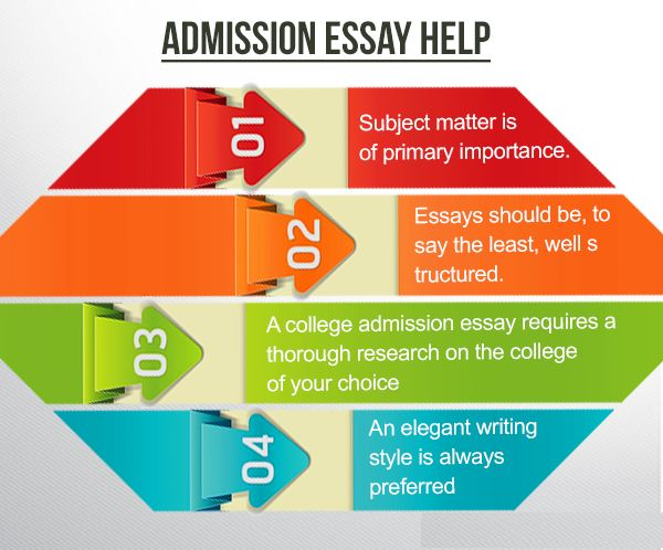 college admission essay writing service