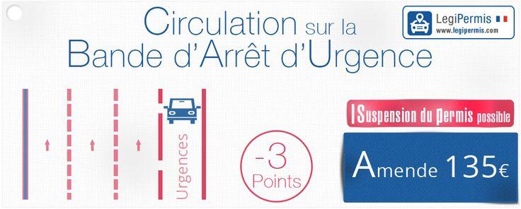 Circulation sur la bande d'arrêt d'urgence. www.legipermis.com